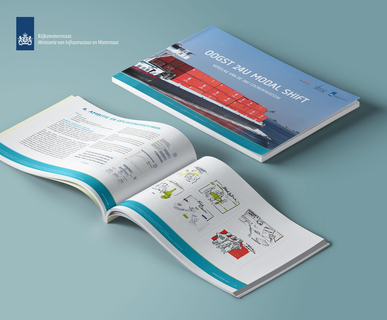 Beeldmarq | Ministerie van infrastructuur en waterstaat | Print- en drukwerk
