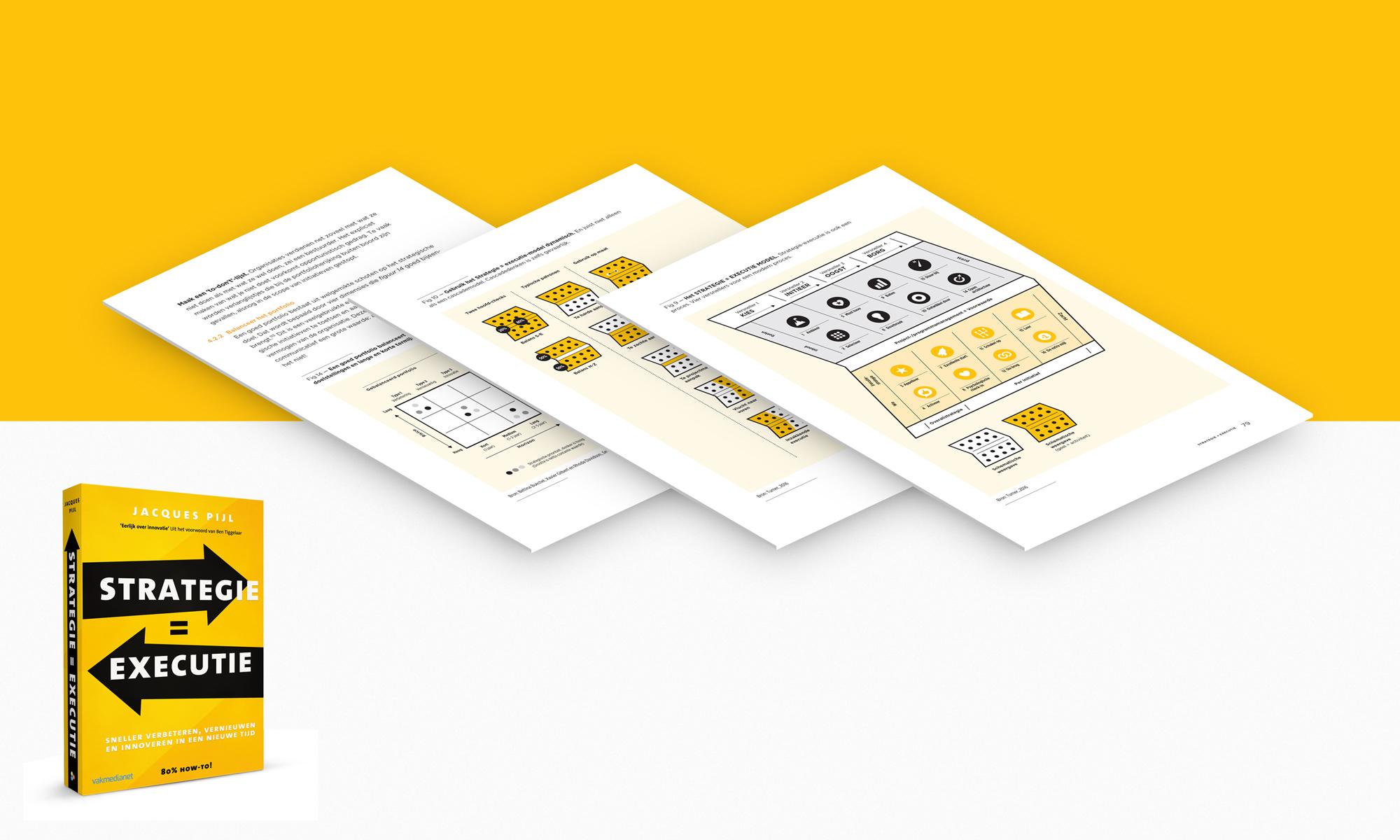 Beeldmarq - Grafische vormgeving & communicatie |Strategie = Executie