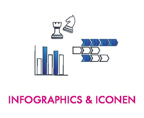Beeldmarq - Grafische vormgeving & communicatie |Beeldmarq | Infographics & Iconen